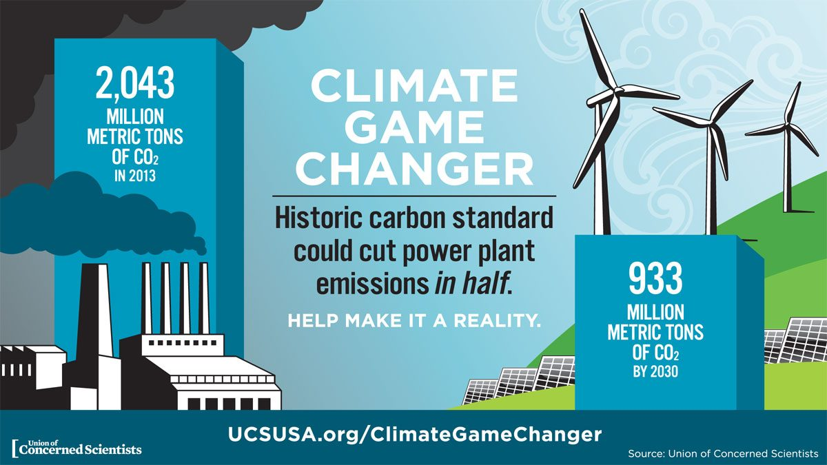 EPA-Power-Plant-Standards-Climate-Game-Changer-Infographic_Full-Size